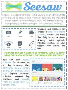 Teaching Technology, Educational Technology, Assistive Technology, Learning Resources, Teaching Activities, Seesaw App, Online Classroom, First Grade Classroom, Ppr