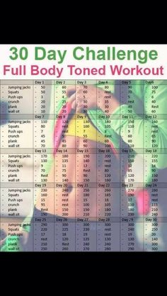 30 Day Challenge Full Body Toned Workout