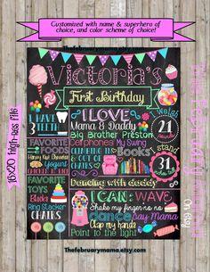 Candy Shoppe Birthday Chalkboard Sweet Shop by TheFebruaryMama