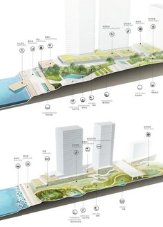 """Sasaki's """"Forest City"""" Master Plan in Iskandar Malaysia Stretches Across 4 Islands,Section Parallel-Line Projection Diagrams. Image Courtesy of Sasaki Associates:"""