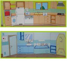 Dangers domestiques maternelle recherche google cole for Accident domestique cuisine