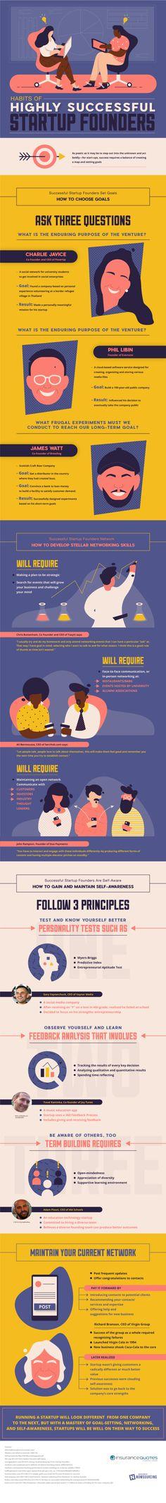 Nawyki założycieli startupów. Dzięki nim osiągają sukcesy [infografika] - MamStartup