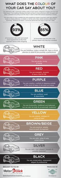 What Is The Color of Your Car?