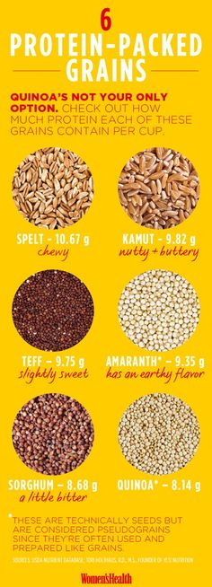 5 Healthy Grains with More Protein Than Quinoa  https://www.womenshealthmag.com/food/more-protein-than-quinoa