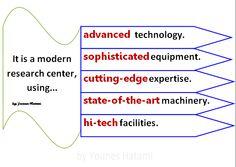 Adj: advanced, sophisticated, cutting-edge, hi-tech 1522258_657185614353624_242753715_n.png (547×388)
