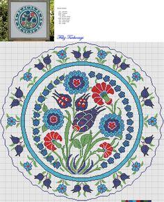 Uzun zamandır beklediğinizi bildiğim, desen çizimi Sn.Mehmet Gürsoy'a ait olan çini tabak çalışmamı sizlere sunuyorum...İlginize çok teşekkür ederim...Saygılarımla...Designed by Filiz Türkocağı... ( İznik chini plate )