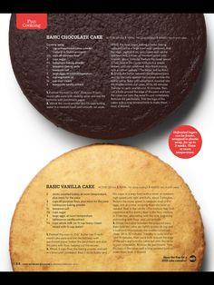 The Cake Boss Vanilla Cake Ingredients 2 cups 500 mL sugar 4