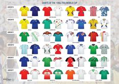 Fifa Football, Football Kits, Wc Retro, Association Football, Champions League, Usa, Grande, Sport, Logo