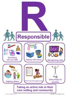 Responsible.png 675×954 pixels