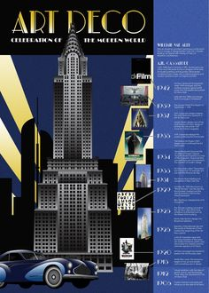 Art Deco infograph - dates and descriptions Art Nouveau, Streamline Moderne, Art Deco Movement, Bar Art, Design Movements, Art Deco Posters, Chrysler Building, Elements Of Design, Art Deco Design