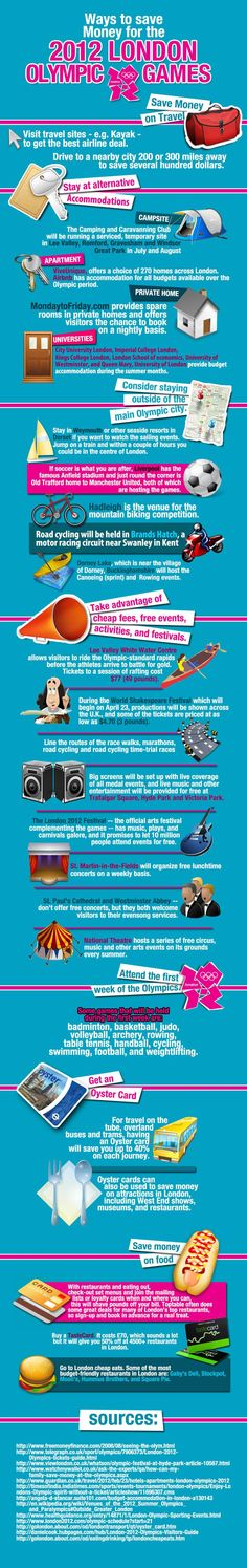 London Olympics 2012--We need to read up on all these tips... So glad we have a place to stay!