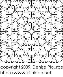 irishlace.net: Making granny squares