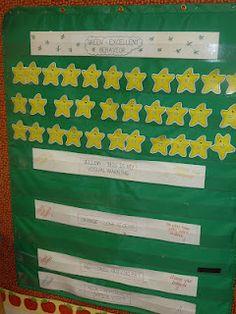 I Love My Classroom: Behavior Chart