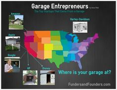 garage entrepreneurship infographic - location, location, location, be where it is happening.