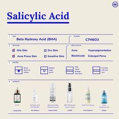✨All about Salicylic Acid ✨ Back Acne Treatment, Natural Acne Treatment, Types Of Acne, Acne Prone Skin, Acne Skin, Face Skin Care, Salicylic Acid, Facial Care, Beauty Skin