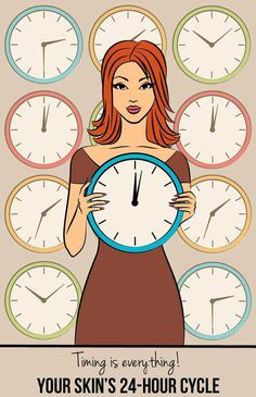 Your skin's 24-hour cycle (because for skincare, timing is EVERYTHING!) #beauty #skincare