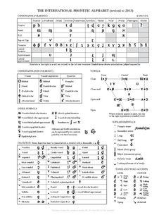 La mejor tabla peridica ilustrada para estudiar los elementos y alfabeto fontico internacional wikipedia la enciclopedia libre urtaz Images