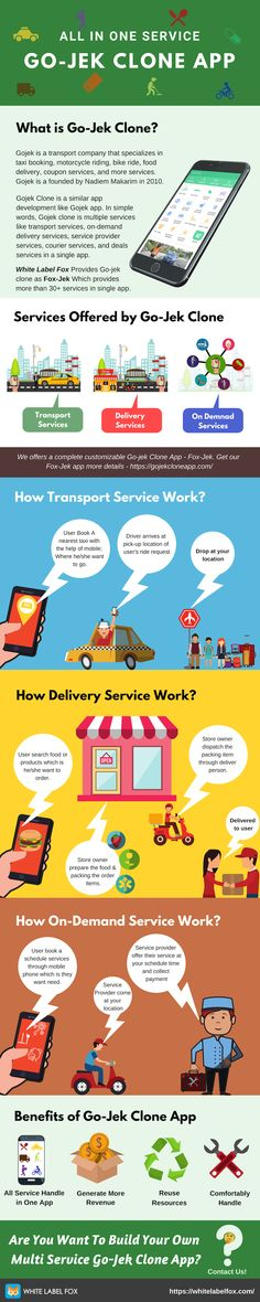 All in One Service Gojek Clone App For Business Startup Start Up Business, All In One, Transportation, Infographic, App, Infographics, Apps, Visual Schedules