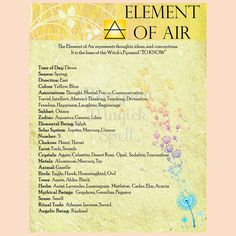 The Four Elements are the building blocks of Nature and are present within everything and everyone. To understand Witchcraft you must know the
