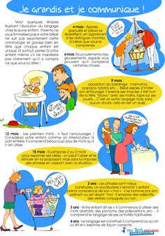 Je grandis ! #Poster Education Positive, Kids Education, Communication, Parenting, Activities, School, Books, Prospectus, Voici