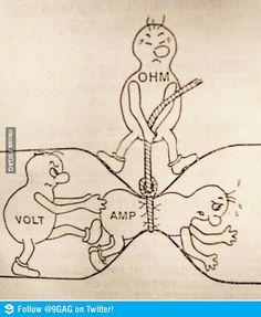 19 Best Low Battery Ideas Low Battery Humor Funny
