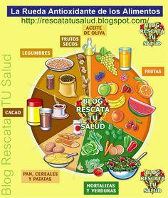 rueda-de-alimentos-antioxidantes.png 860×1.018 píxeles