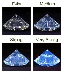 What is Fluorescence in a diamond and how will that impact the look of my diamond? Learn all about Diamond Fluorescence and use the slider to see. Diamond Cut Chart, Diamond Shapes, Diamond Cuts, Sapphire Gemstone, Diamond Design, Gems And Minerals, Precious Metals, Diamond Rings, Diamonds
