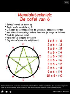Tafel van 6 Math Magic, Multiplication Games, 3rd Grade Math, Arithmetic, Home Schooling, Math Worksheets, Science For Kids, Primary School, Teaching Math