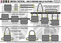 molle-tactical-attachment-system