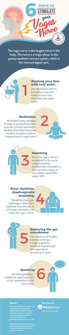 Acupuncture Migraine 6 ways to stimulate the vagus nerve - The vagus nerve is the longest nerve in the body. Stimulating the vagus nerve can help relieve various mental and physical pain. Brain Health, Gut Health, Health Tips, Mental Health, Acupressure, Acupuncture, Infographic Video, Stress, Physical Pain