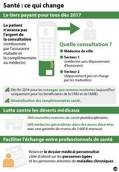 """La ministre de la santé Marisol Touraine annonce dans le quotidien Libération que les Français n'auront """"plus à avancer le prix de la consultation chez le médecin d'ici 2017"""". Une mesure qui s'inscrit dans le cadre de sa stratégie nationale de santé qu'elle doit présenter ce lundi."""
