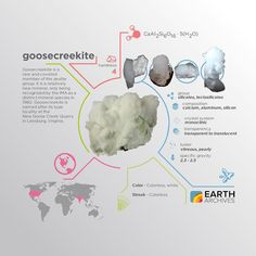Goosecreekite is named after the New Goose Creek Quarry in Leesburg Virginia where it was first found. #science #nature #geology #minerals #rocks #infographic #earth #goosecreekite