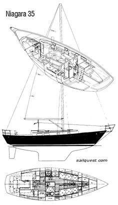 """Niagara 35 Specifications: L.O.A.: 35' 1"""" (10.69 m) L.W.L.: 26' 9"""" (8.15 m) Beam: 11' 5"""" (3.48 m) Draft: 5' 2"""" (1.57 m) Displ: 15,000 lbs (6804 kg.) Ballast: 5500 lbs. (2495 kg.) Sail area: 598 sq. ft. (55.55 m²) Motor: diesel Headroom: standing Berths: 5 to 6 Rating (PHRF-LO) : 165"""