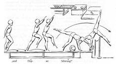 Anfängern das Rad beibringen (Bodenturnen, akrobatik, Kunstturnen)