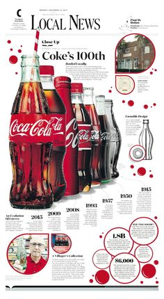 As a native Georgian, I love this newspaper page on Coca-Cola! Newspapers have come a long way since Ben Franklin added the first commercial illustrations in the Pennsylvania Gazette. Design Editorial, Editorial Layout, Page Design, Book Design, Red Design, Design Web, Design Trends, Coca Cola, Newspaper Design Layout