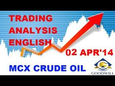 Watch our crude oil trading tips and make some good profits