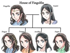 Airget-lamh- House of Fingolfin
