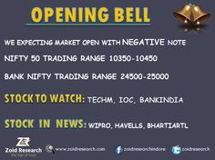 #Stock #Market Opening Bell 15 March. 2 Days free trial on #nifty tips here www.zoidresearch.com
