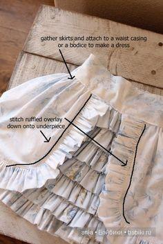 Мастер-класс, юбочка с рюшечками на старинный манер. Можно подобным образом сшить юбочку кукле. отсюда Вы можете купить одежду для кукол