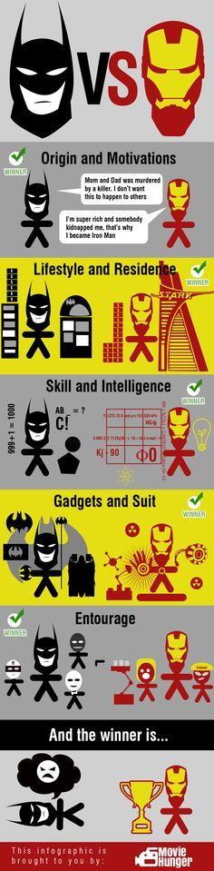 An interesting infographic comparing the two rich iconic personalities we know: Bruce Wayne VS Tony Stark; Batman VS Iron Man.