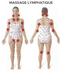 Système lymphatique : 16 signes qu'il est temps de le drainer - All About Health Massage Tips, Massage Benefits, Massage Techniques, Massage Therapy, Acupuncture Benefits, Lymphatic Drainage Massage, Lymphatic System, Neck Massage, Anti Cellulite