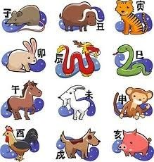 Chinese Astrology chart conniejeanklein -  more info  ? click! bleartwill868 -   interested  ? click it!