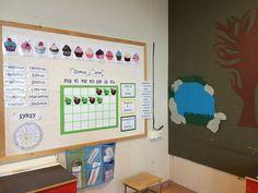 Classroom Setting, School Classroom, Back To School, Calendar, Teaching, Frame, Crafts, Home Decor, Homemade Home Decor