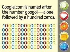 Being on Page Googol of Google - you probably need SEO!