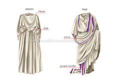 Mercados Medievales y Renacentistas: Vestimenta en la antigua Roma