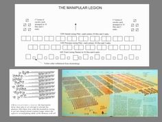 Although the Roman army began as a hoplite phalanx during the course of the 4th century BC it adapted to a more maneuverable formation known as the Manipular Legion of 5400 men. Companies or maniples of 180 men were arranged in a checkerboard fashion into three lines in the field, with each line extending some 900 yards. The front line contained the hastati, young green recruits experiencing their first taste of combat; the second line the principes, the seasoned ranks of the army in…