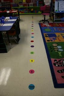 Mrs. Mayas' Kindergarten: Classroom Tour. Dots for kids to line up on = NO... well MINIMIZED pushing