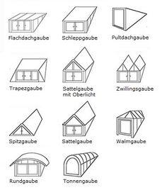 descomplicando treli as estruturais no revit structure. Black Bedroom Furniture Sets. Home Design Ideas