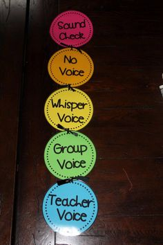 Voice Level Chart, Teacher Planner, and Bandana Dress {Monday Made It}