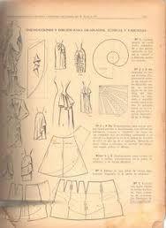 Risultati immagini per costura-cartamodello